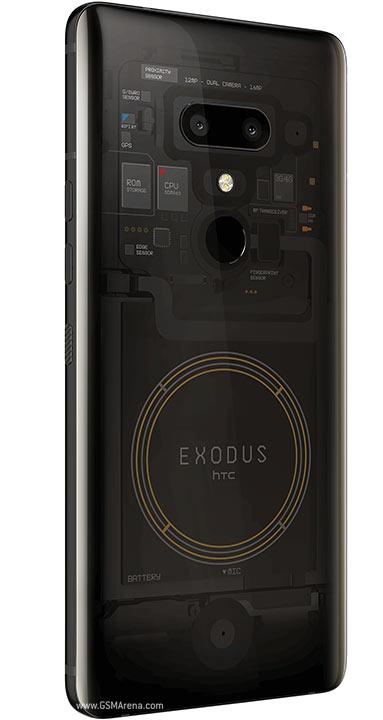 خرید قاب گوشی HTC Exodus 1